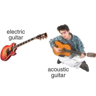 单词:guitar的图片解释